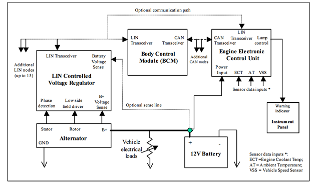 LIN CONTROLLED VOLTAGE REGULATOR.png