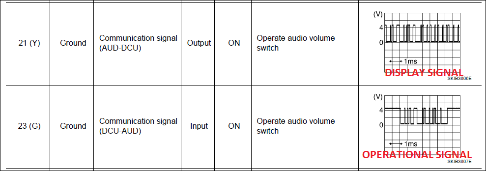AUDIO UNIT OPERATION SIGNAL + DISPLAY SIGNAL.PNG