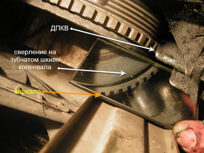 Пименов метки зажигания ваз 2107 инжектор финансы: гороскоп год